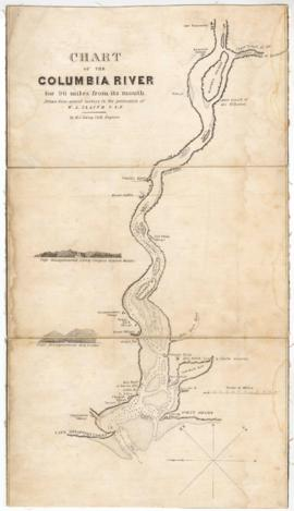 Chart of the Columbia River for 90 miles from its mouth, 1838